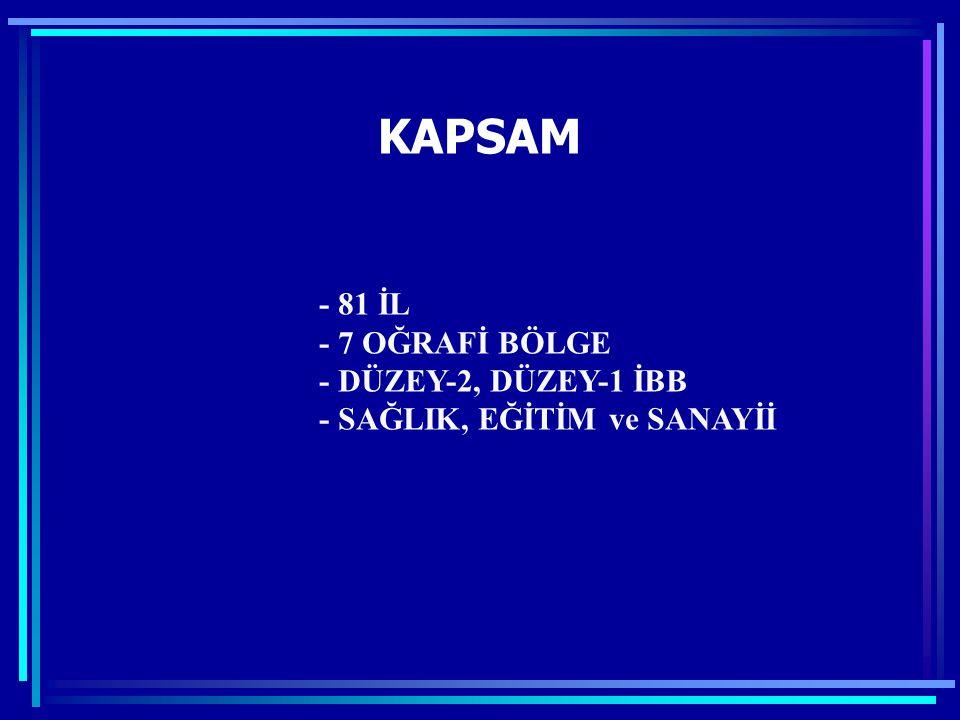 KAPSAM - 81 İL - 7 OĞRAFİ BÖLGE - DÜZEY-2, DÜZEY-1 İBB
