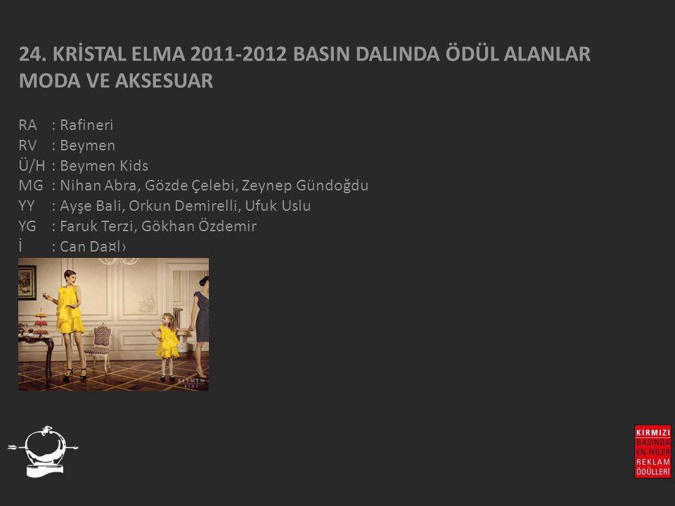 24. KRİSTAL ELMA 2011-2012 BASIN DALINDA ÖDÜL ALANLAR MODA VE AKSESUAR