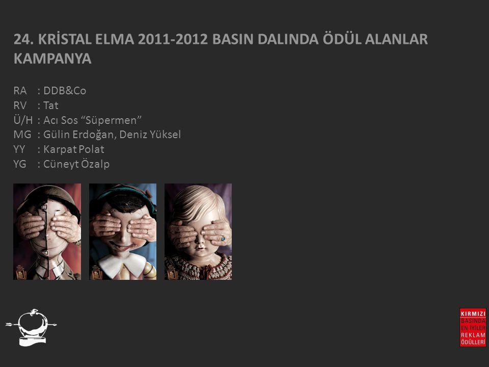 24. KRİSTAL ELMA 2011-2012 BASIN DALINDA ÖDÜL ALANLAR KAMPANYA