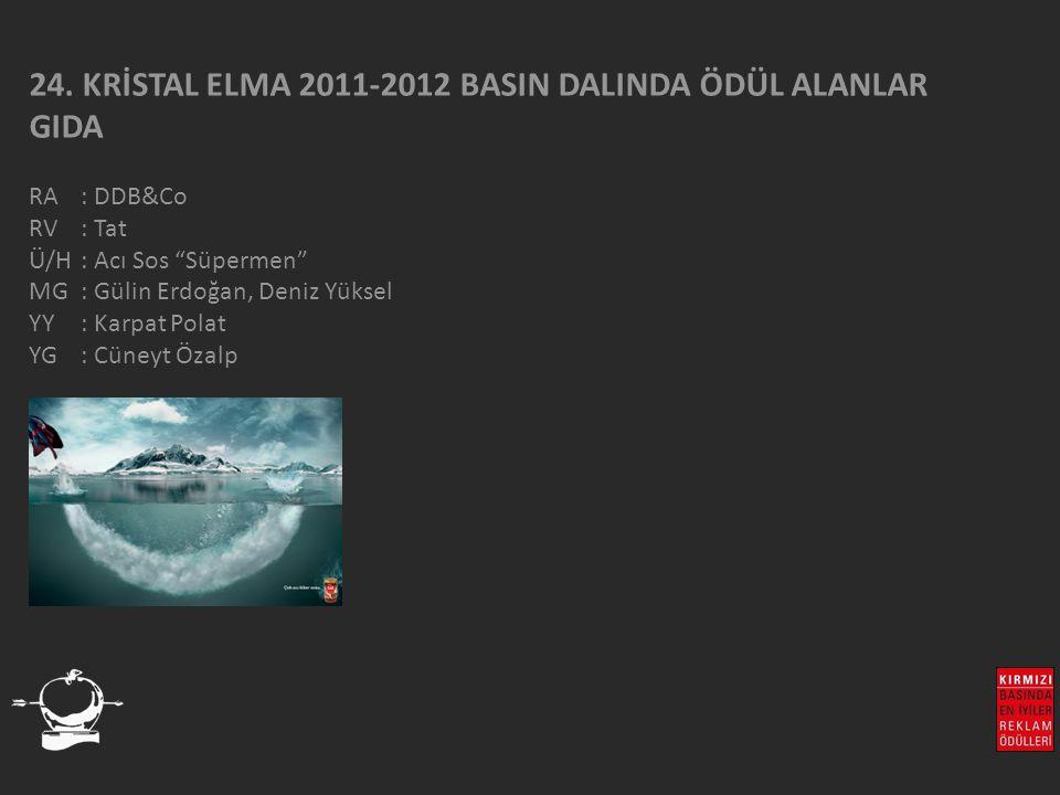 24. KRİSTAL ELMA 2011-2012 BASIN DALINDA ÖDÜL ALANLAR GIDA