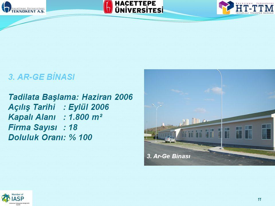 3. AR-GE BİNASI Tadilata Başlama: Haziran 2006 Açılış Tarihi