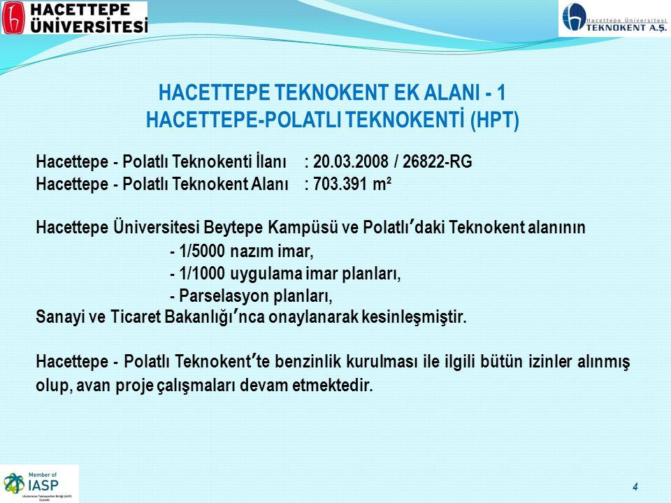 HACETTEPE TEKNOKENT EK ALANI - 1 HACETTEPE-POLATLI TEKNOKENTİ (HPT)