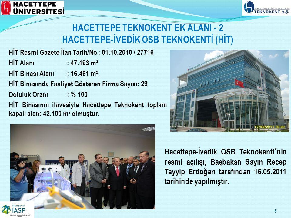 HACETTEPE TEKNOKENT EK ALANI - 2 HACETTEPE-İVEDİK OSB TEKNOKENTİ (HİT)