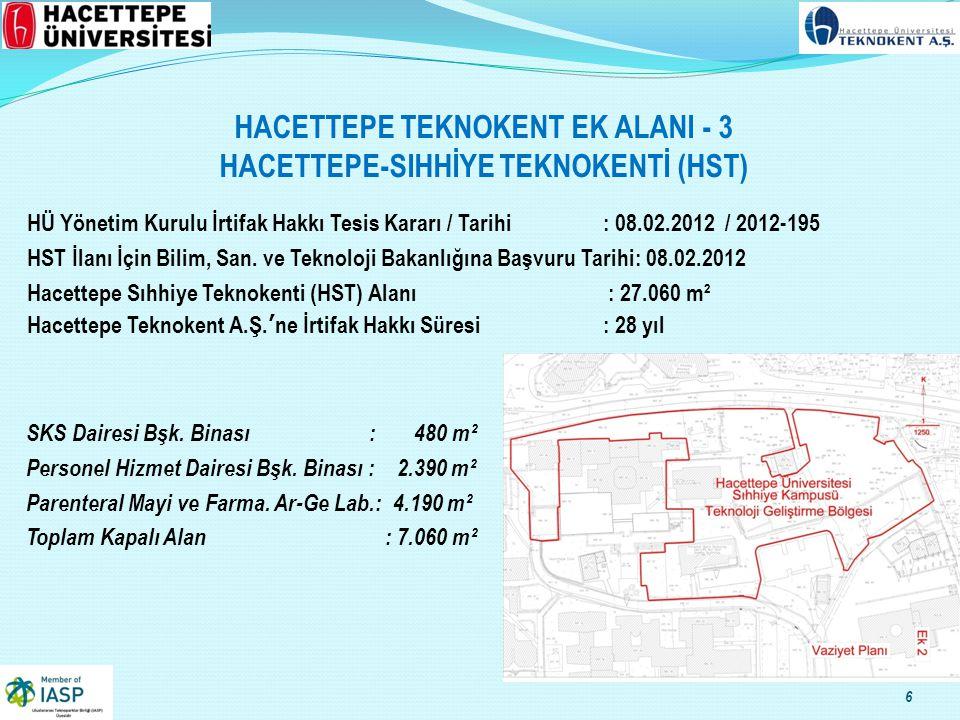 HACETTEPE TEKNOKENT EK ALANI - 3 HACETTEPE-SIHHİYE TEKNOKENTİ (HST)