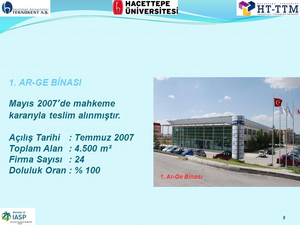 1. AR-GE BİNASI Mayıs 2007'de mahkeme kararıyla teslim alınmıştır