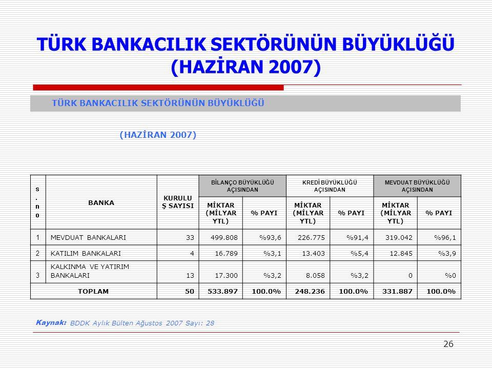 TÜRK BANKACILIK SEKTÖRÜNÜN BÜYÜKLÜĞÜ (HAZİRAN 2007)