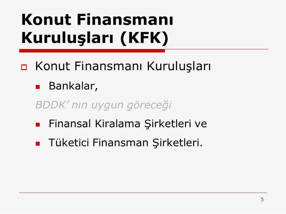 Konut Finansmanı Kuruluşları (KFK)
