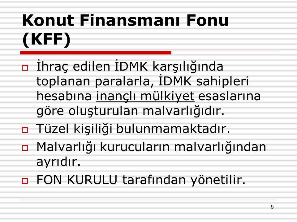 Konut Finansmanı Fonu (KFF)