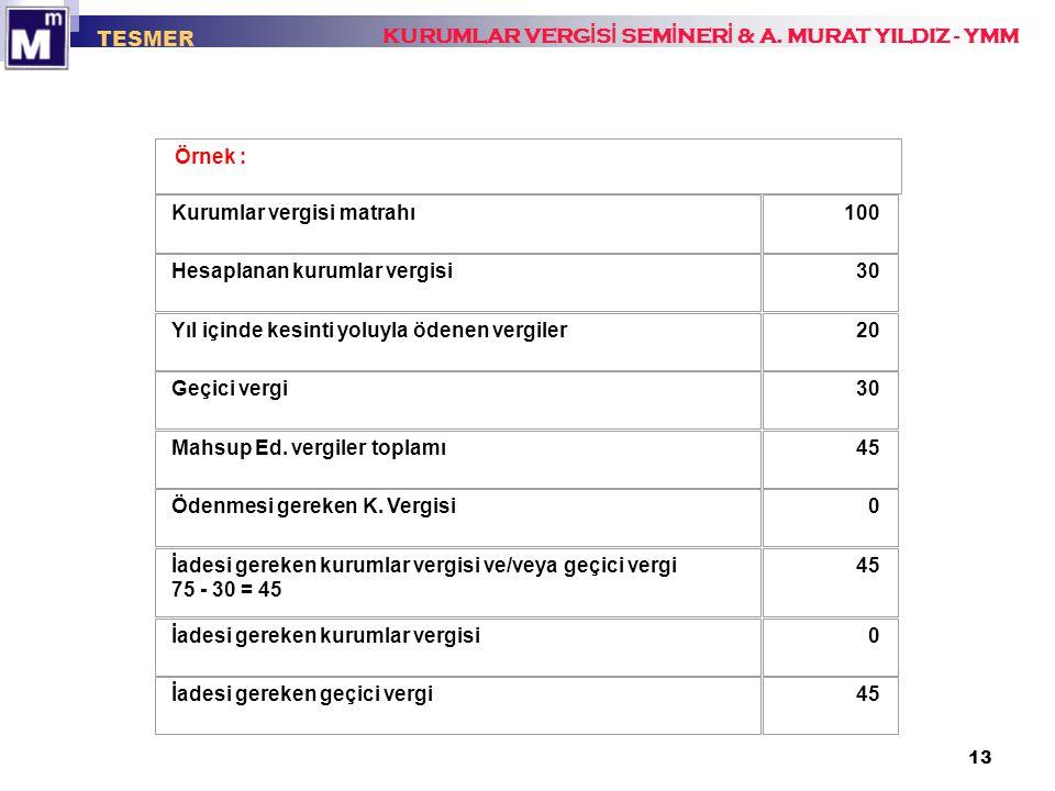 TESMER KURUMLAR VERGİSİ SEMİNERİ & A. MURAT YILDIZ - YMM. Örnek : Kurumlar vergisi matrahı. 100.