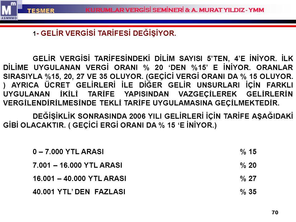 TESMER KURUMLAR VERGİSİ SEMİNERİ & A. MURAT YILDIZ - YMM. 1- GELİR VERGİSİ TARİFESİ DEĞİŞİYOR.