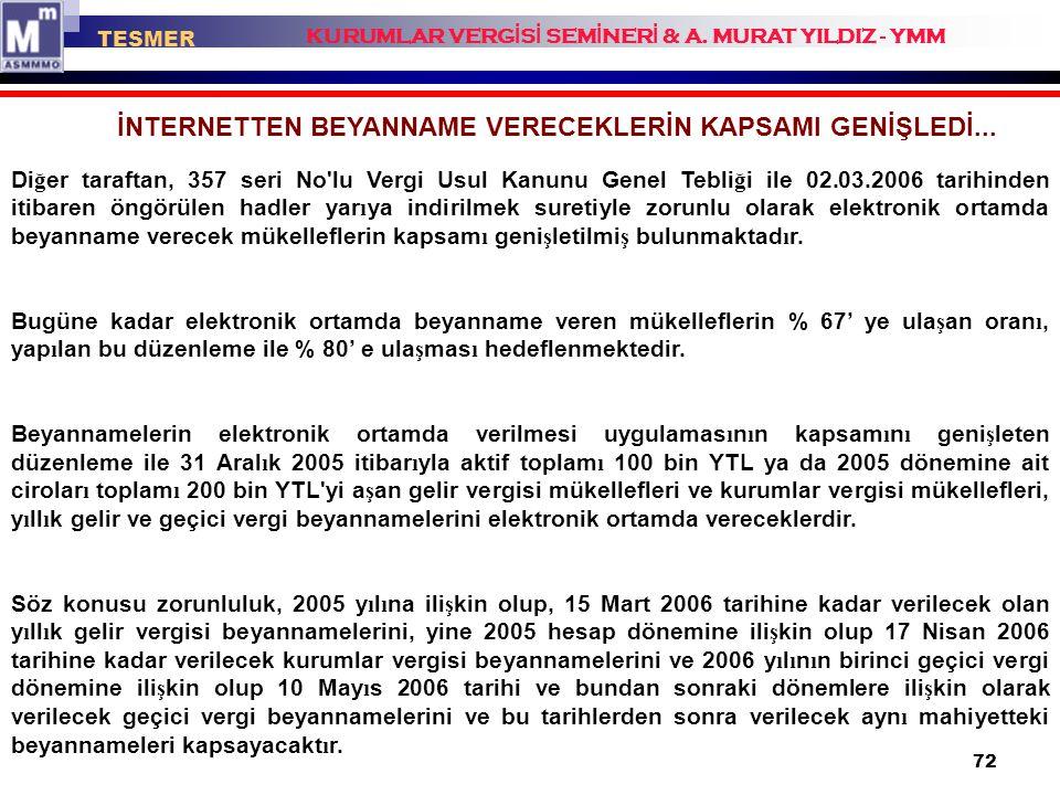 İNTERNETTEN BEYANNAME VERECEKLERİN KAPSAMI GENİŞLEDİ...