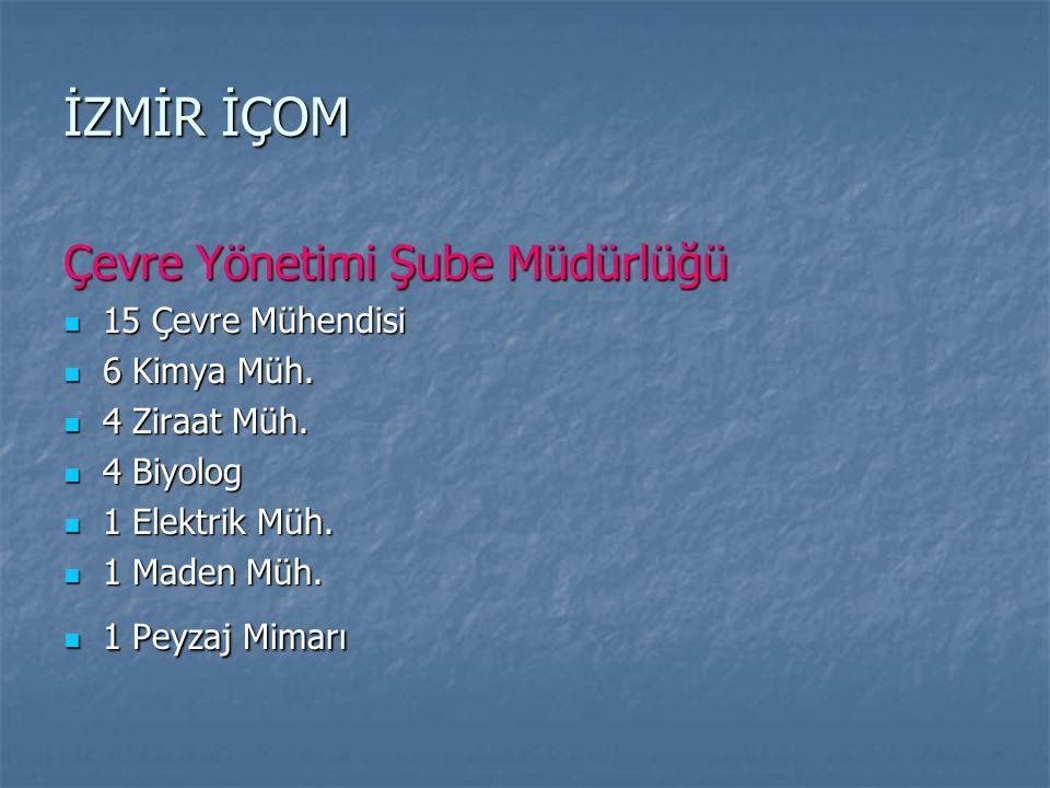 İZMİR İÇOM Çevre Yönetimi Şube Müdürlüğü 15 Çevre Mühendisi