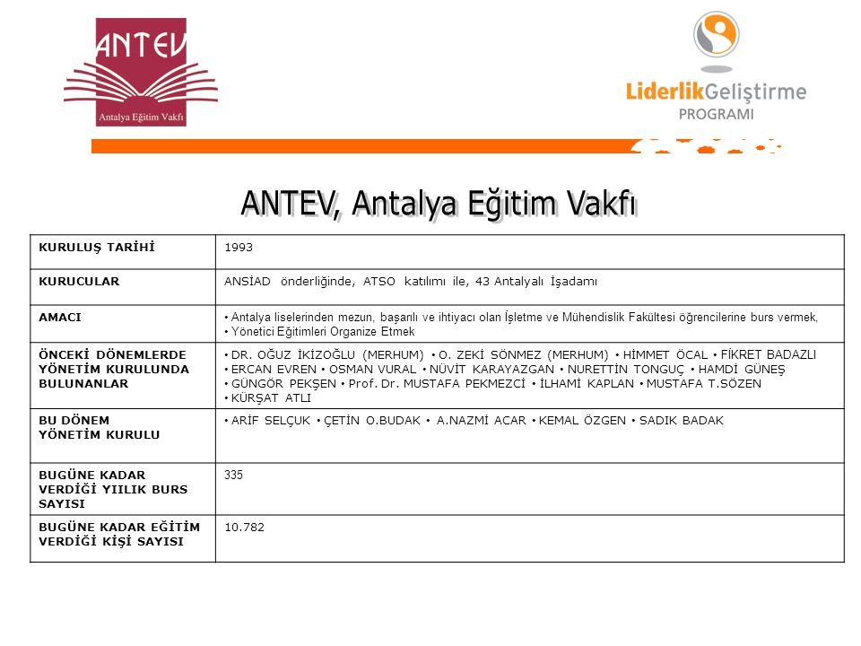 ANTEV, Antalya Eğitim Vakfı