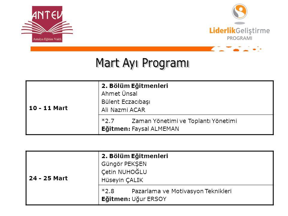 Mart Ayı Programı 2. Bölüm Eğitmenleri Ahmet Ünsal 10 - 11 Mart