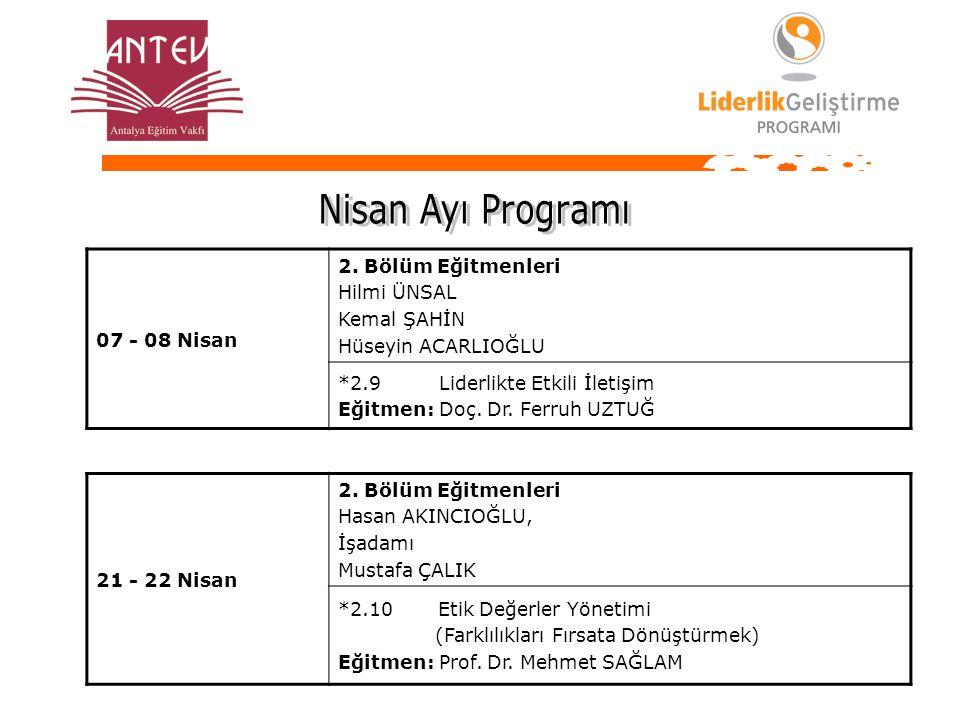 Nisan Ayı Programı 2. Bölüm Eğitmenleri Hilmi ÜNSAL 07 - 08 Nisan