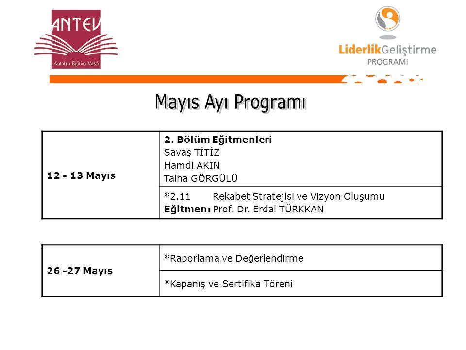 Mayıs Ayı Programı 12 - 13 Mayıs 2. Bölüm Eğitmenleri Savaş TİTİZ