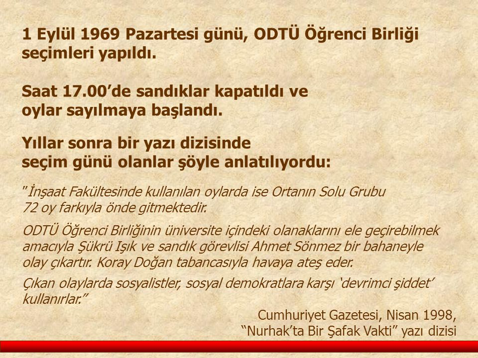 1 Eylül 1969 Pazartesi günü, ODTÜ Öğrenci Birliği seçimleri yapıldı.
