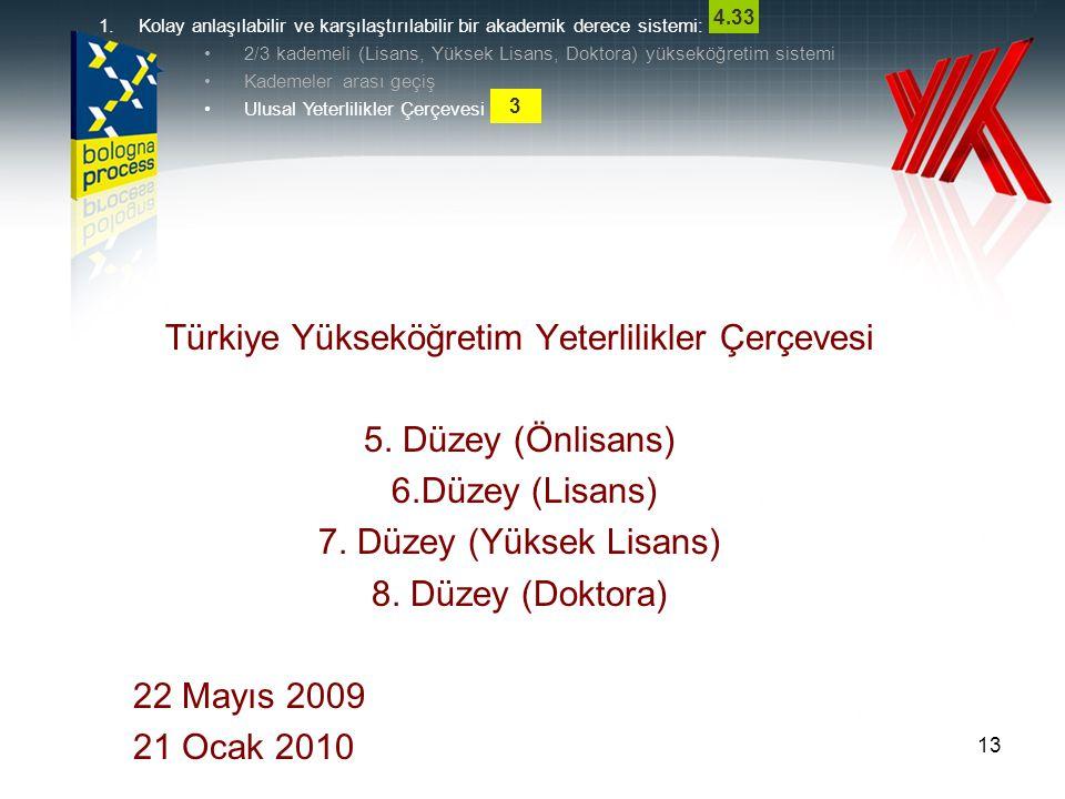 Türkiye Yükseköğretim Yeterlilikler Çerçevesi