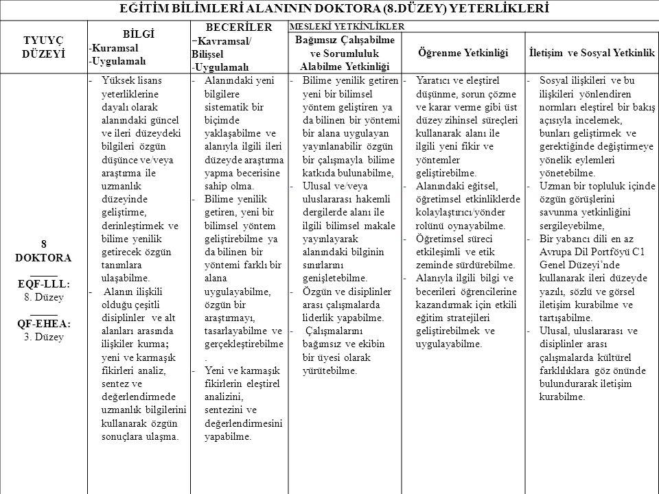 EĞİTİM BİLİMLERİ ALANININ DOKTORA (8.DÜZEY) YETERLİKLERİ