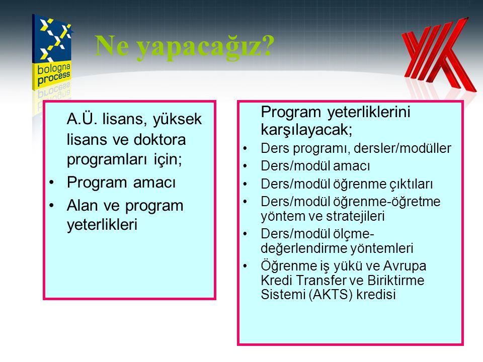Ne yapacağız A.Ü. lisans, yüksek lisans ve doktora programları için;