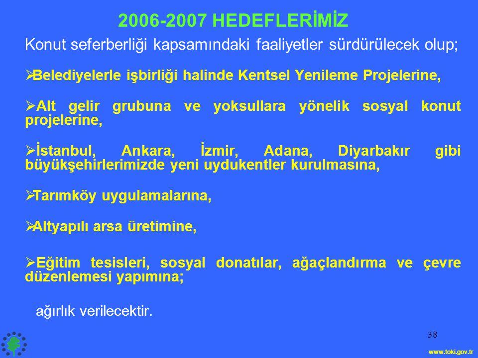 2006-2007 HEDEFLERİMİZ Konut seferberliği kapsamındaki faaliyetler sürdürülecek olup;