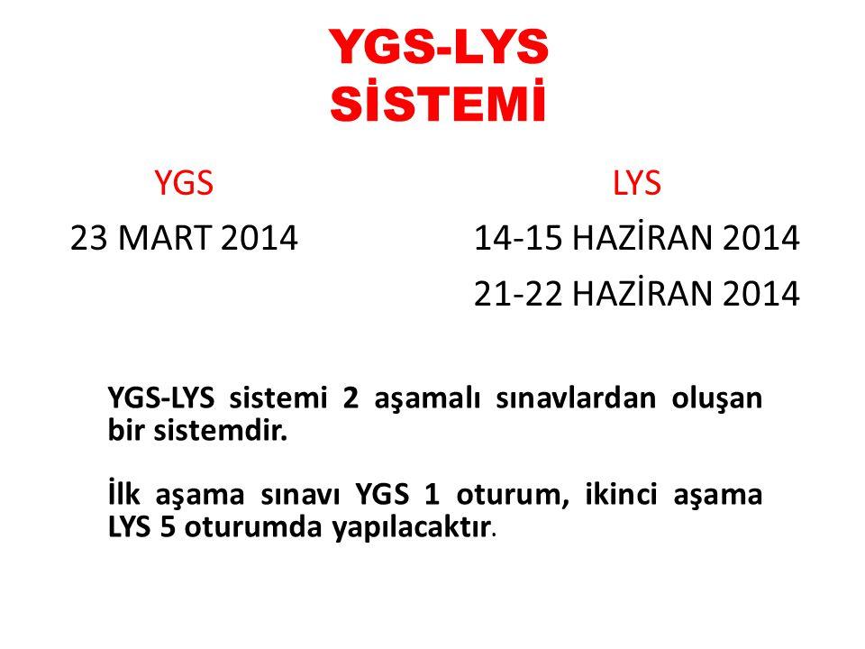 YGS-LYS SİSTEMİ YGS 23 MART 2014 LYS 14-15 HAZİRAN 2014