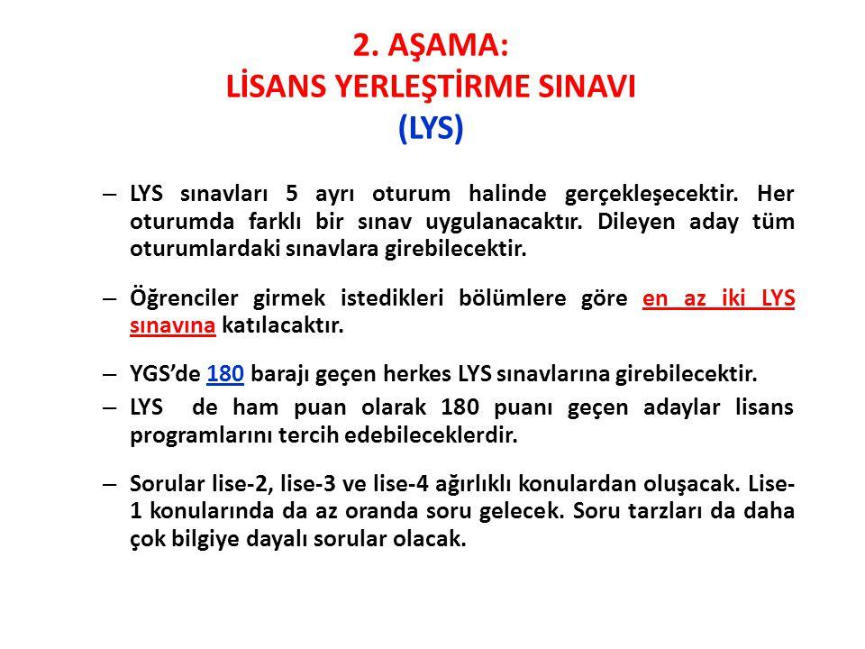 2. AŞAMA: LİSANS YERLEŞTİRME SINAVI (LYS)