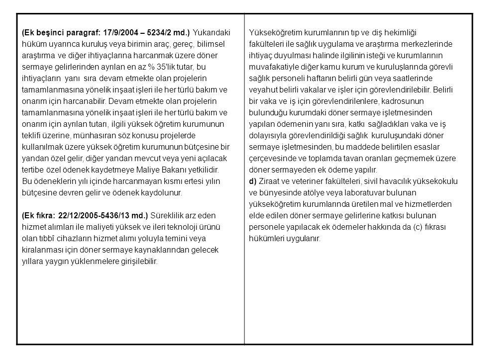 (Ek beşinci paragraf: 17/9/2004 – 5234/2 md.) Yukarıdaki