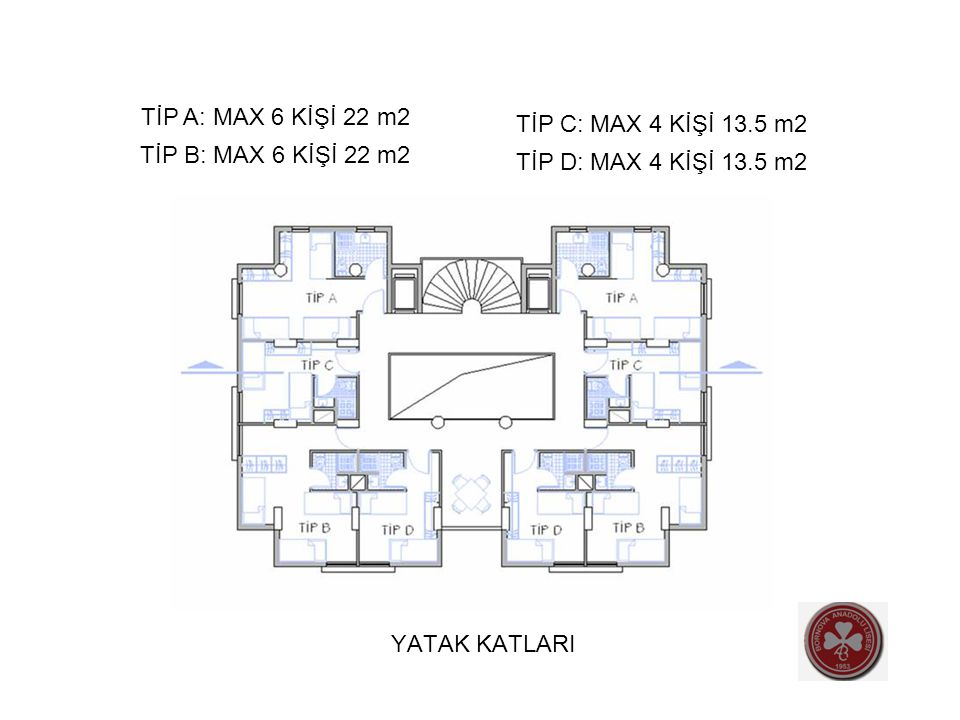 TİP A: MAX 6 KİŞİ 22 m2 TİP C: MAX 4 KİŞİ 13.5 m2. TİP B: MAX 6 KİŞİ 22 m2. TİP D: MAX 4 KİŞİ 13.5 m2.