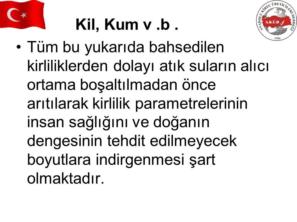 Kil, Kum v .b .