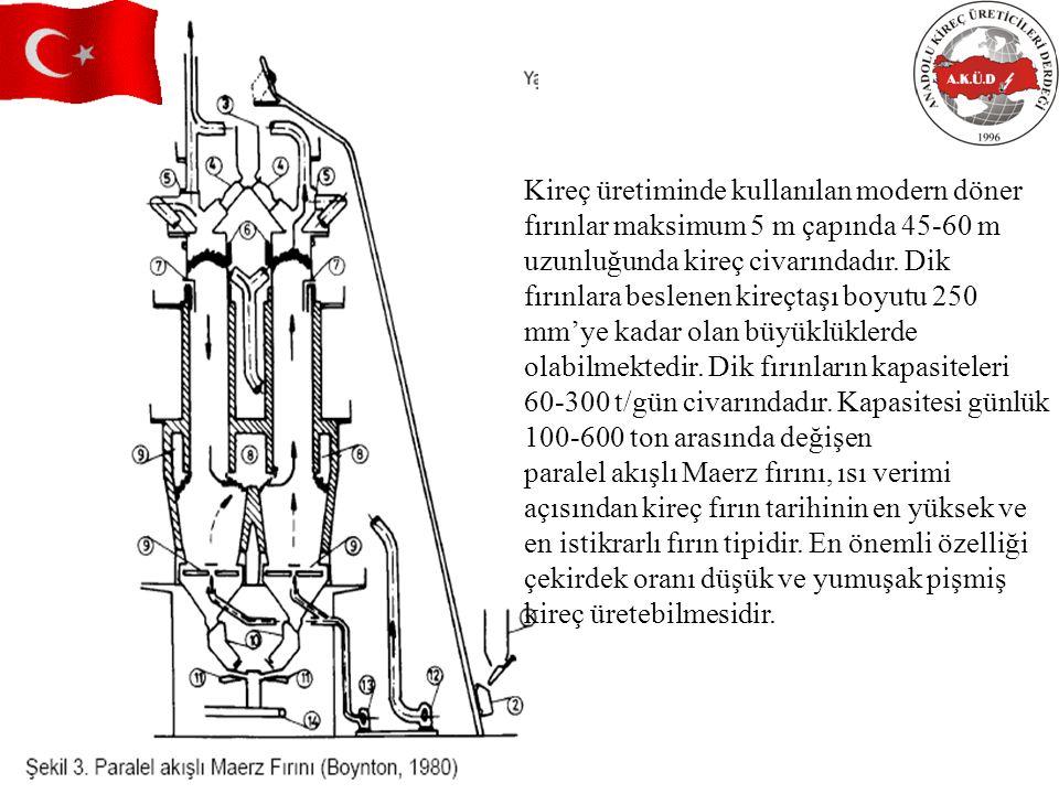 Kireç üretiminde kullanılan modern döner fırınlar maksimum 5 m çapında 45-60 m uzunluğunda kireç civarındadır. Dik fırınlara beslenen kireçtaşı boyutu 250 mm'ye kadar olan büyüklüklerde