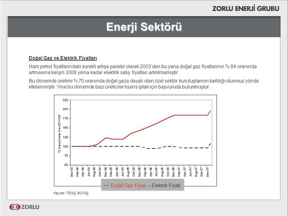 -- Doğal Gaz Fiyatı – Elektrik Fiyatı