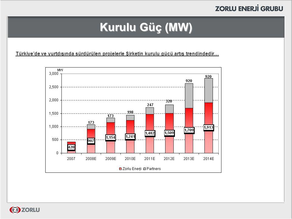 Kurulu Güç (MW) Türkiye'de ve yurtdışında sürdürülen projelerle Şirketin kurulu gücü artış trendindedir…