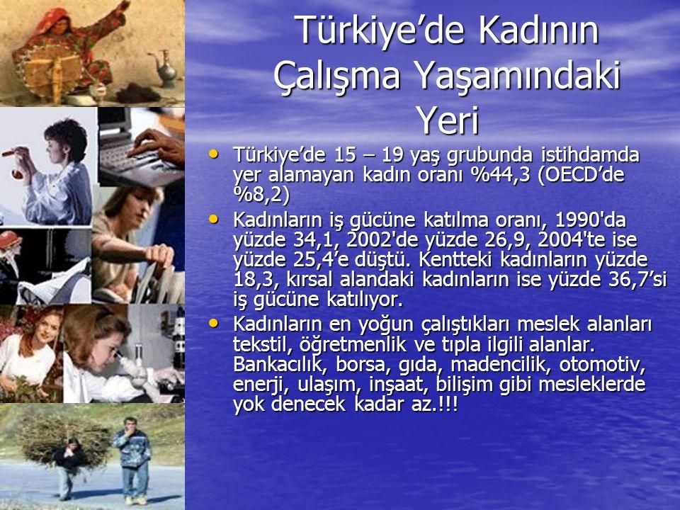 Türkiye'de Kadının Çalışma Yaşamındaki Yeri