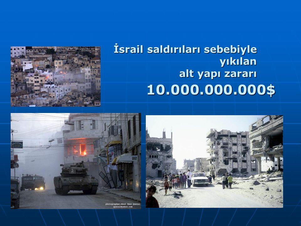 İsrail saldırıları sebebiyle yıkılan alt yapı zararı