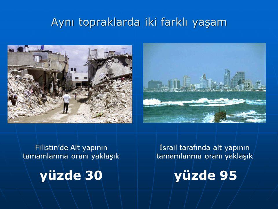 Aynı topraklarda iki farklı yaşam
