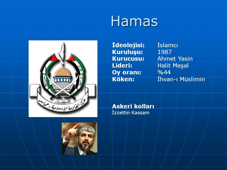 Hamas İdeolojisi: İslamcı Kuruluşu: 1987 Kurucusu: Ahmet Yasin