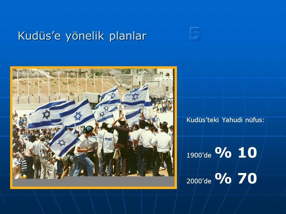 5 Kudüs'e yönelik planlar Kudüs'teki Yahudi nüfus: 1900'de % 10