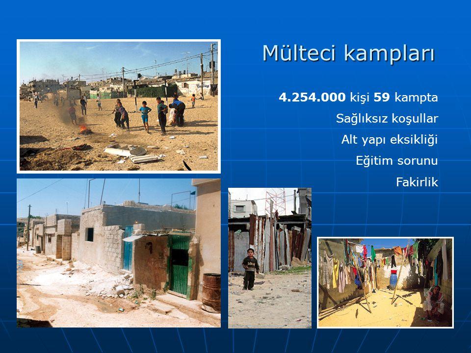 Mülteci kampları 4.254.000 kişi 59 kampta Sağlıksız koşullar