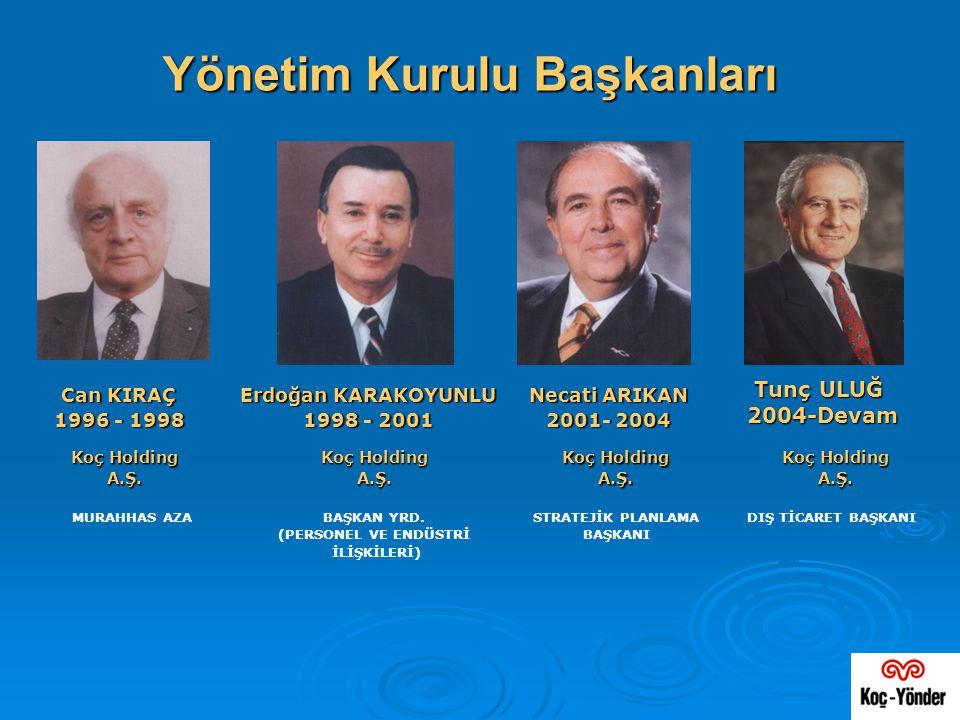 Yönetim Kurulu Başkanları