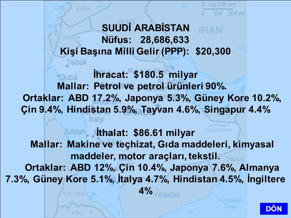 Kişi Başına Milli Gelir (PPP): $20,300 İhracat: $180.5 milyar