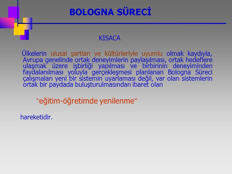 BOLOGNA SÜRECİ KISACA.