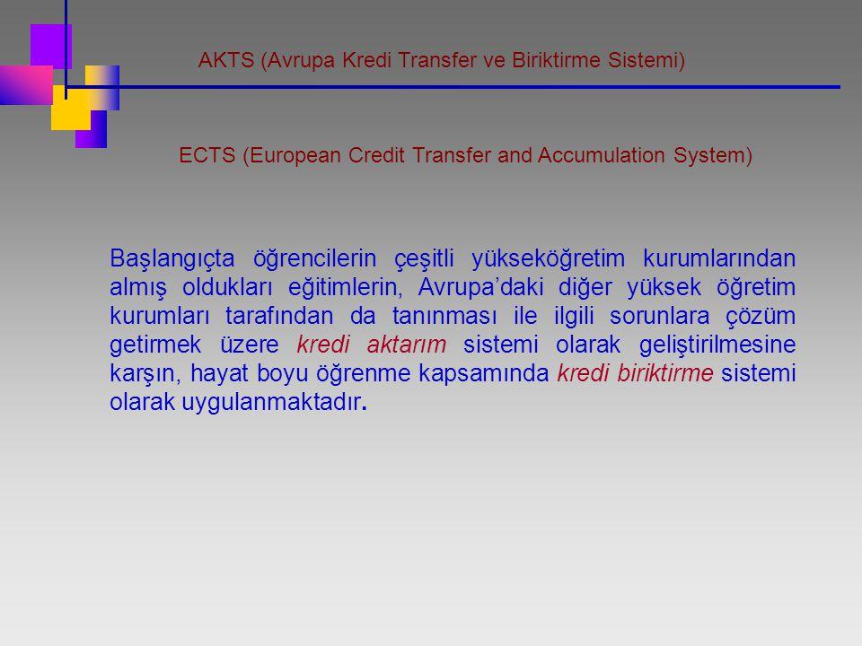 AKTS (Avrupa Kredi Transfer ve Biriktirme Sistemi)