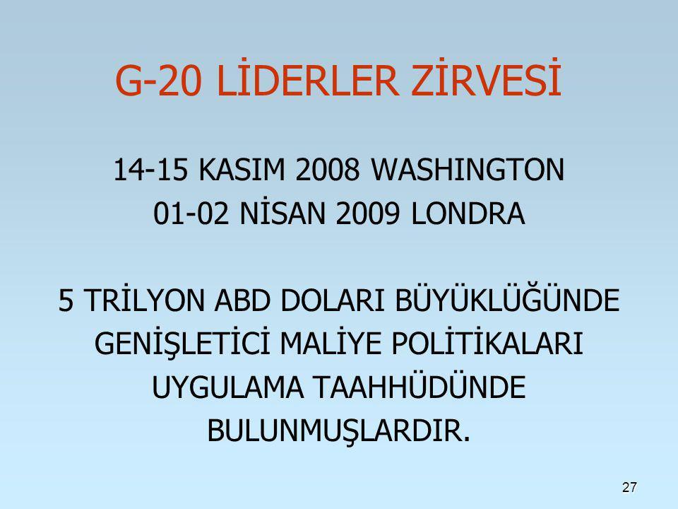 G-20 LİDERLER ZİRVESİ 14-15 KASIM 2008 WASHINGTON