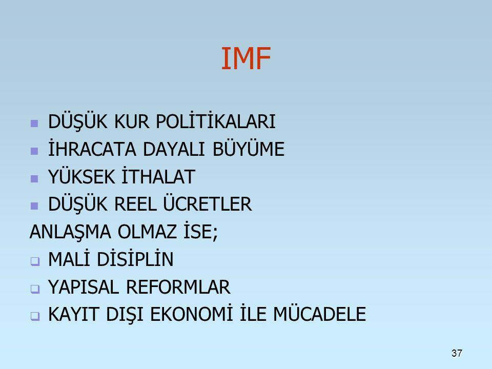 IMF DÜŞÜK KUR POLİTİKALARI İHRACATA DAYALI BÜYÜME YÜKSEK İTHALAT