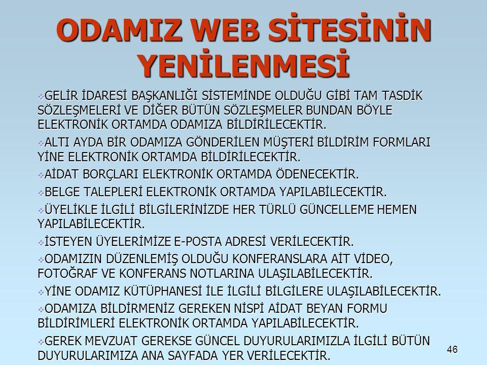 ODAMIZ WEB SİTESİNİN YENİLENMESİ