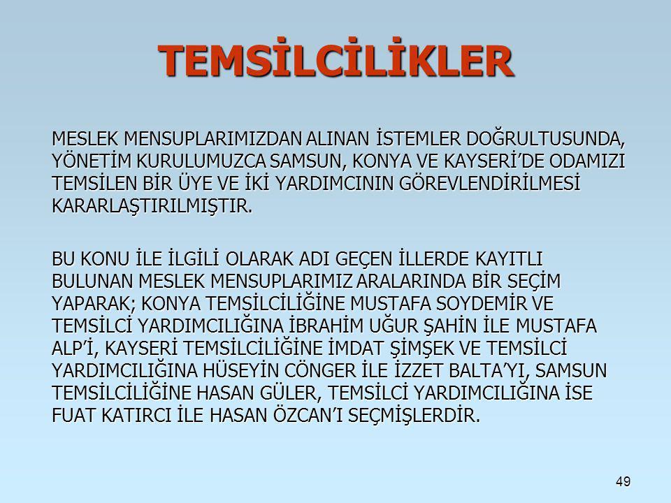 TEMSİLCİLİKLER
