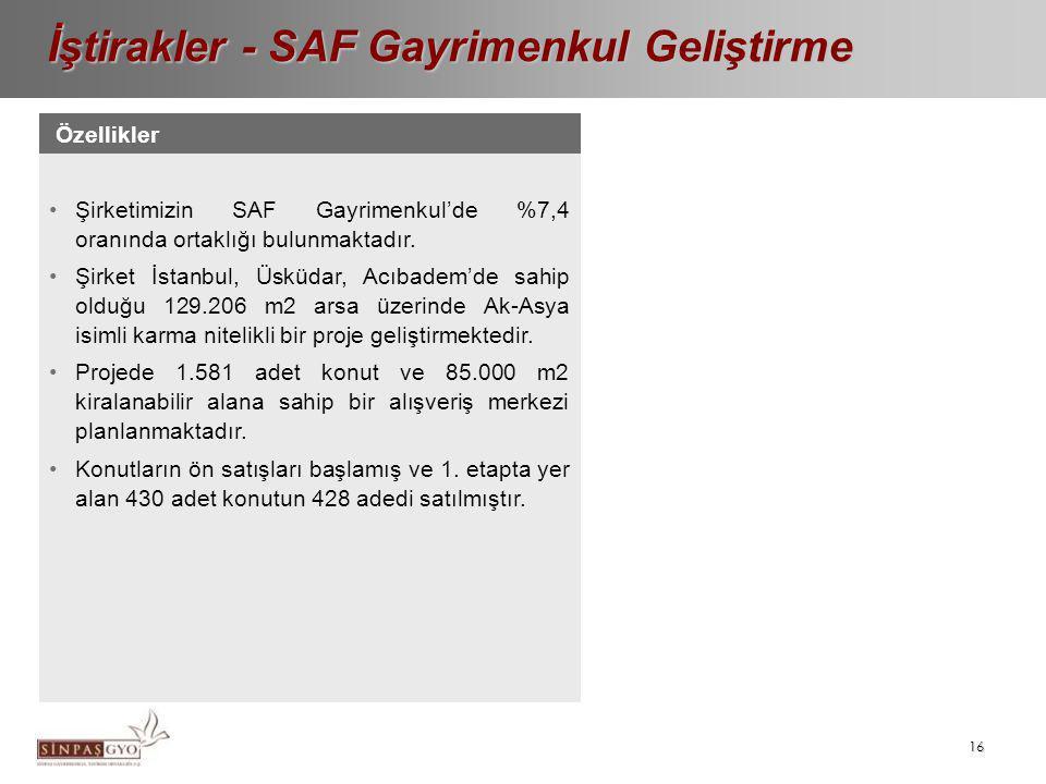 İştirakler - Ottoman Gayrimenkul Yatırımları
