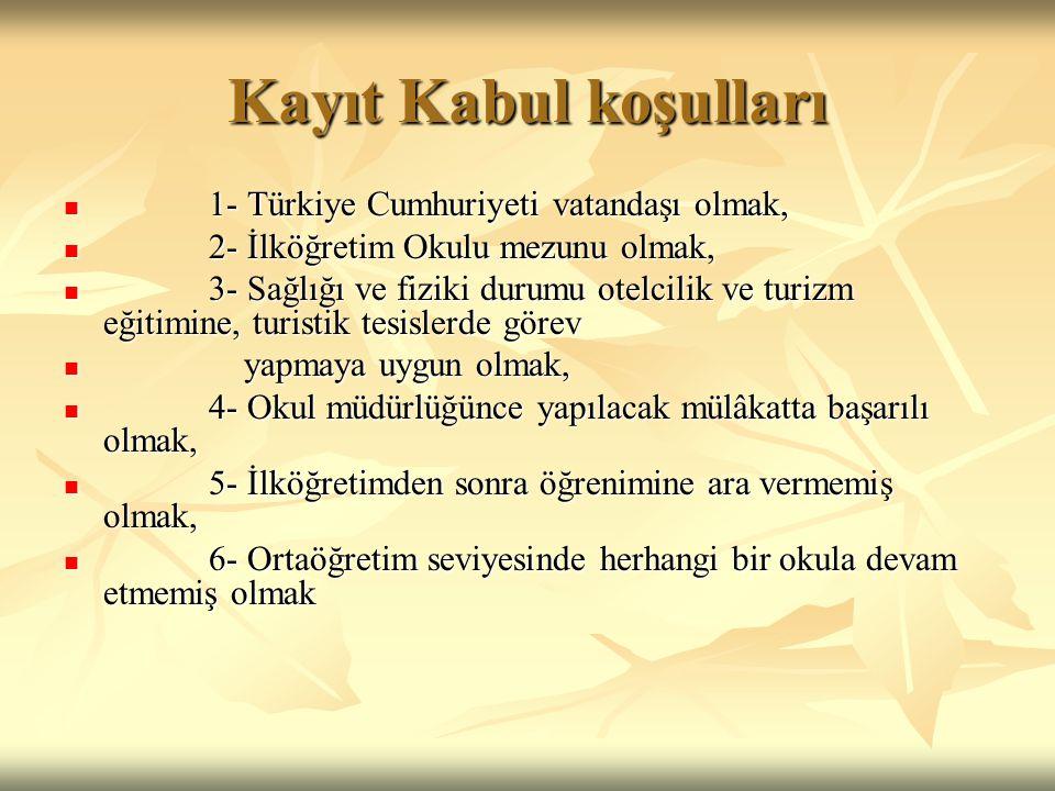 Kayıt Kabul koşulları 1- Türkiye Cumhuriyeti vatandaşı olmak,
