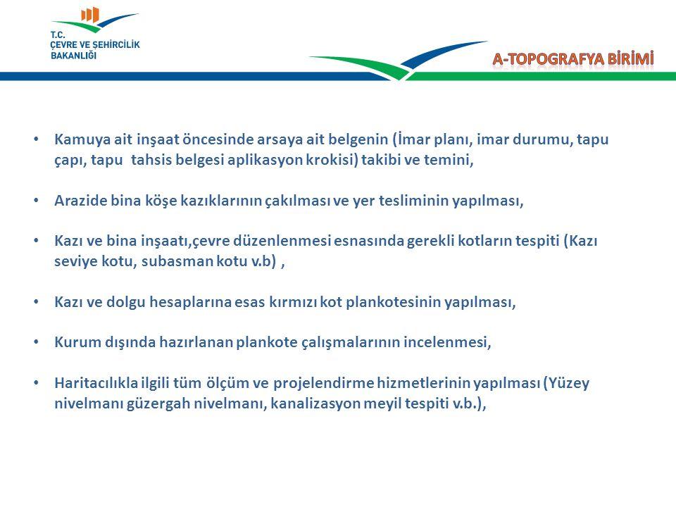 A-TOPOGRAFYA BİRİMİ